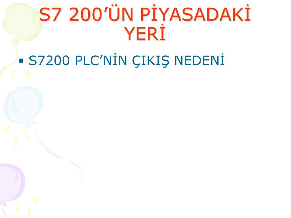 S7 200'ÜN PİYASADAKİ YERİ S7200 PLC'NİN ÇIKIŞ NEDENİ