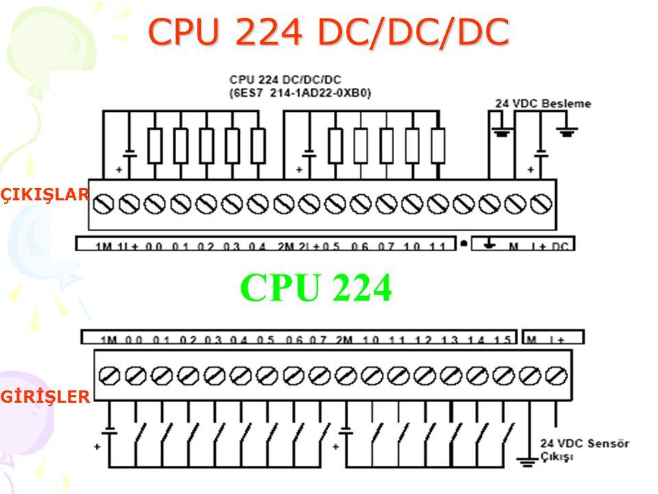 CPU 224 DC/DC/DC ÇIKIŞLAR CPU 224 GİRİŞLER