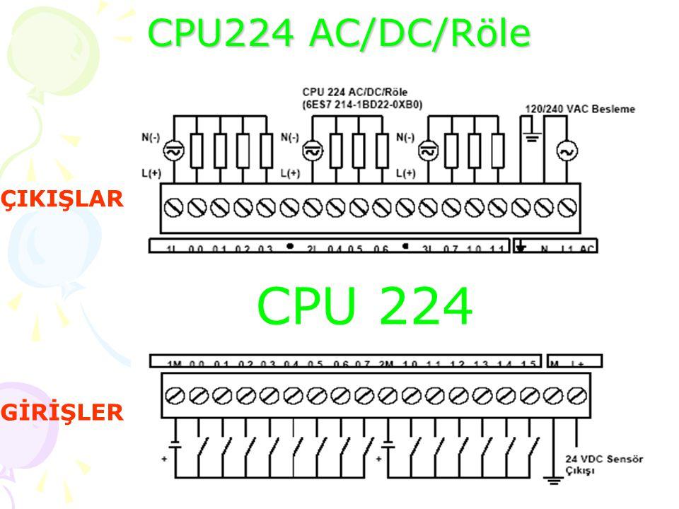 CPU224 AC/DC/Röle ÇIKIŞLAR CPU 224 GİRİŞLER