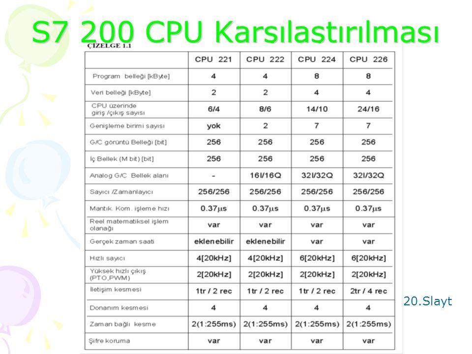 S7 200 CPU Karşılaştırılması