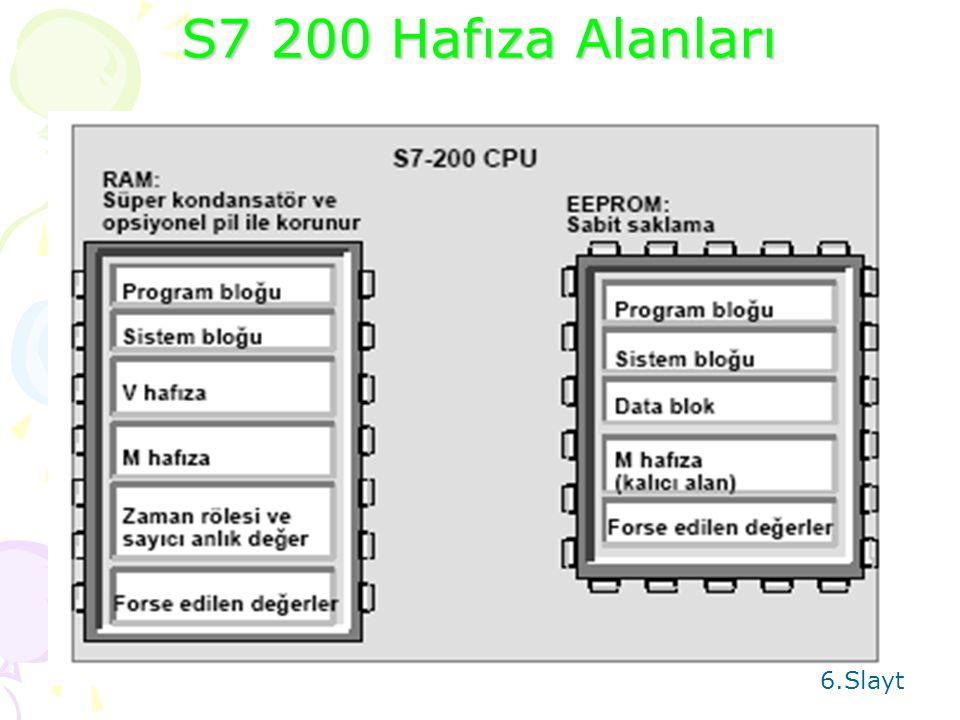 S7 200 Hafıza Alanları 6.Slayt