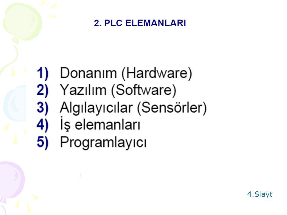 4.Slayt