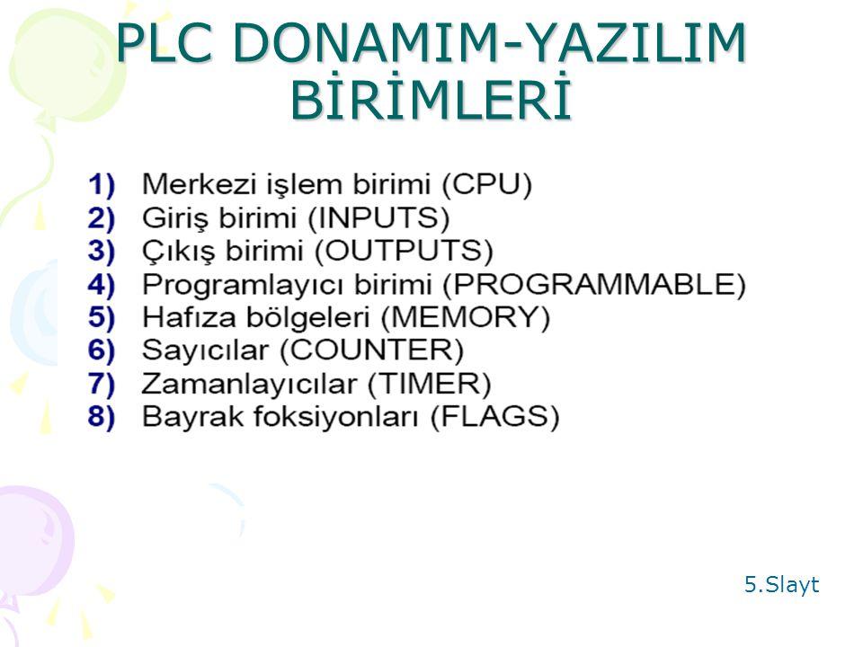 PLC DONAMIM-YAZILIM BİRİMLERİ