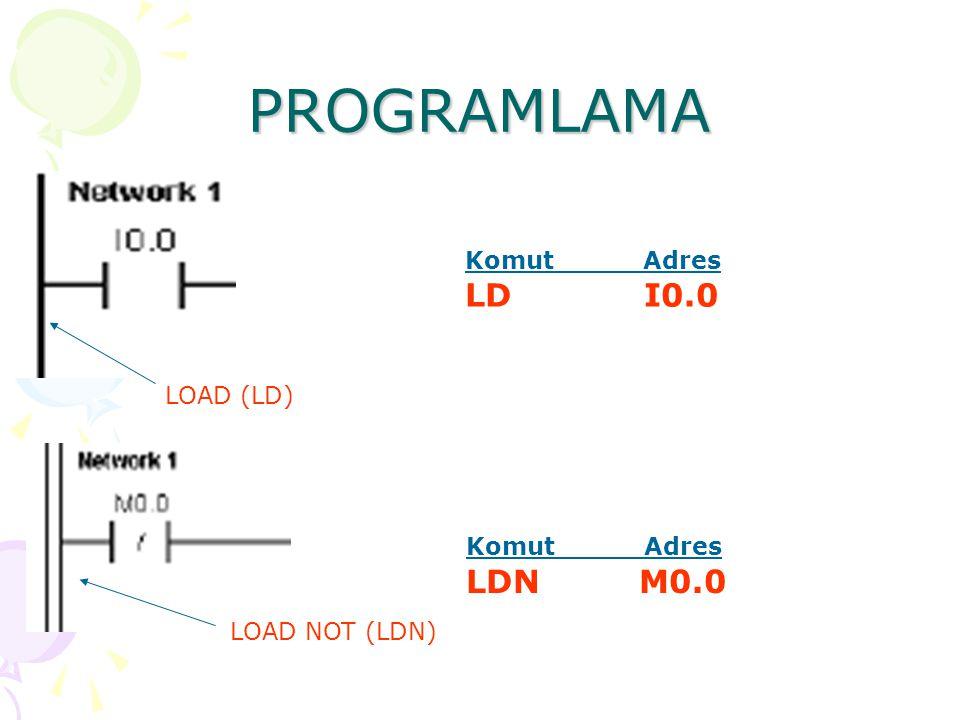PROGRAMLAMA LD I0.0 LDN M0.0 Komut Adres LOAD (LD) Komut Adres
