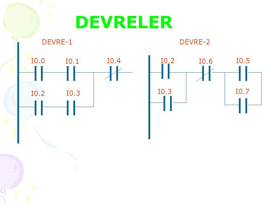 DEVRELER DEVRE-1 DEVRE-2 I0.1 I0.0 I0.2 I0.3 I0.4 I0.2 I0.3 I0.5 I0.6