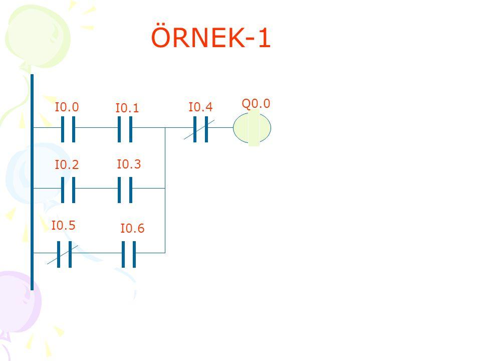 ÖRNEK-1 Q0.0 I0.0 I0.1 I0.4 I0.2 I0.3 I0.5 I0.6