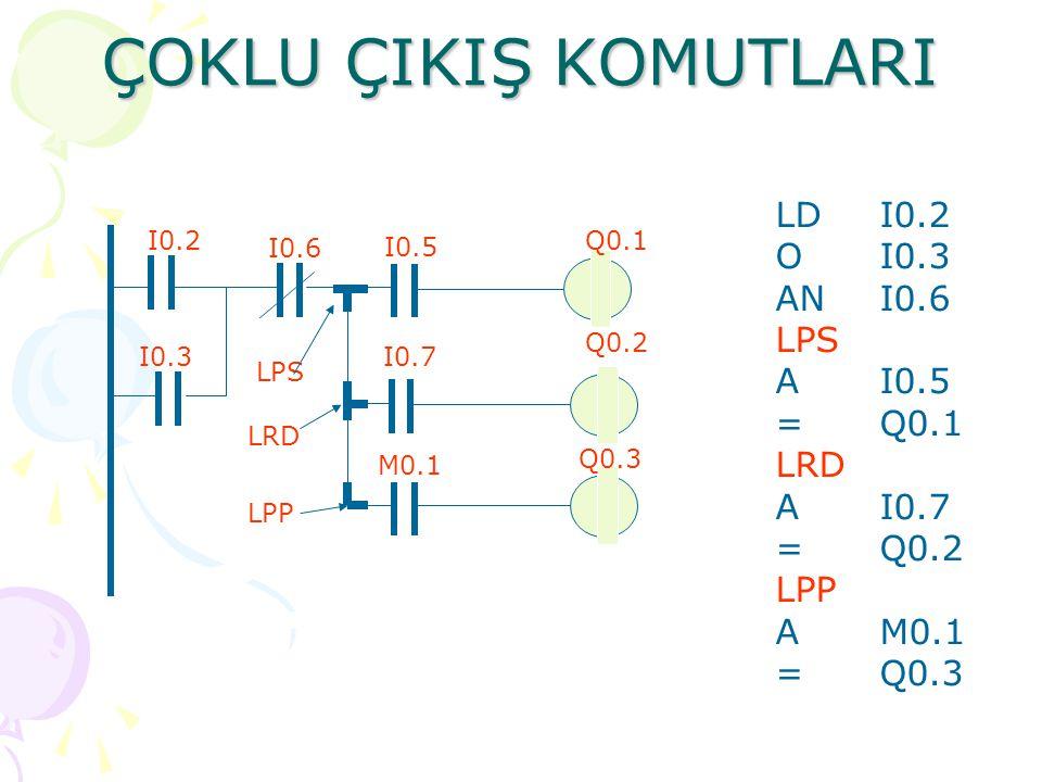ÇOKLU ÇIKIŞ KOMUTLARI LD I0.2 O I0.3 AN I0.6 LPS A I0.5 = Q0.1 LRD