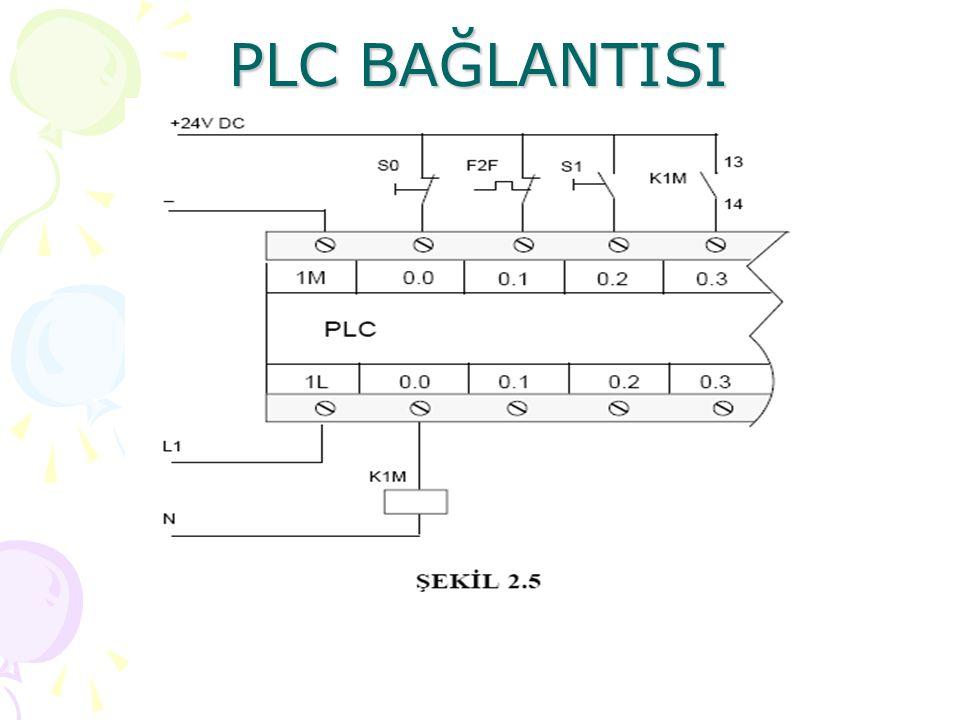 PLC BAĞLANTISI