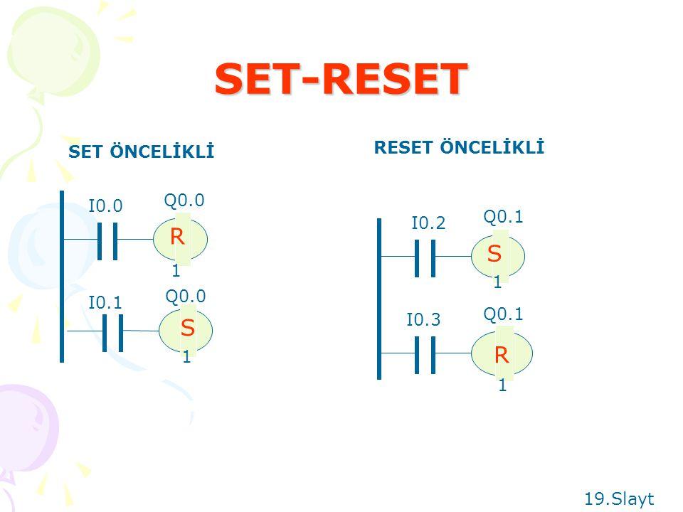 SET-RESET R S S R RESET ÖNCELİKLİ SET ÖNCELİKLİ Q0.0 I0.0 Q0.1 I0.2 1