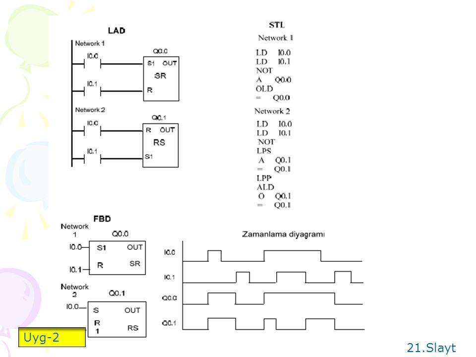 Uyg-2 21.Slayt