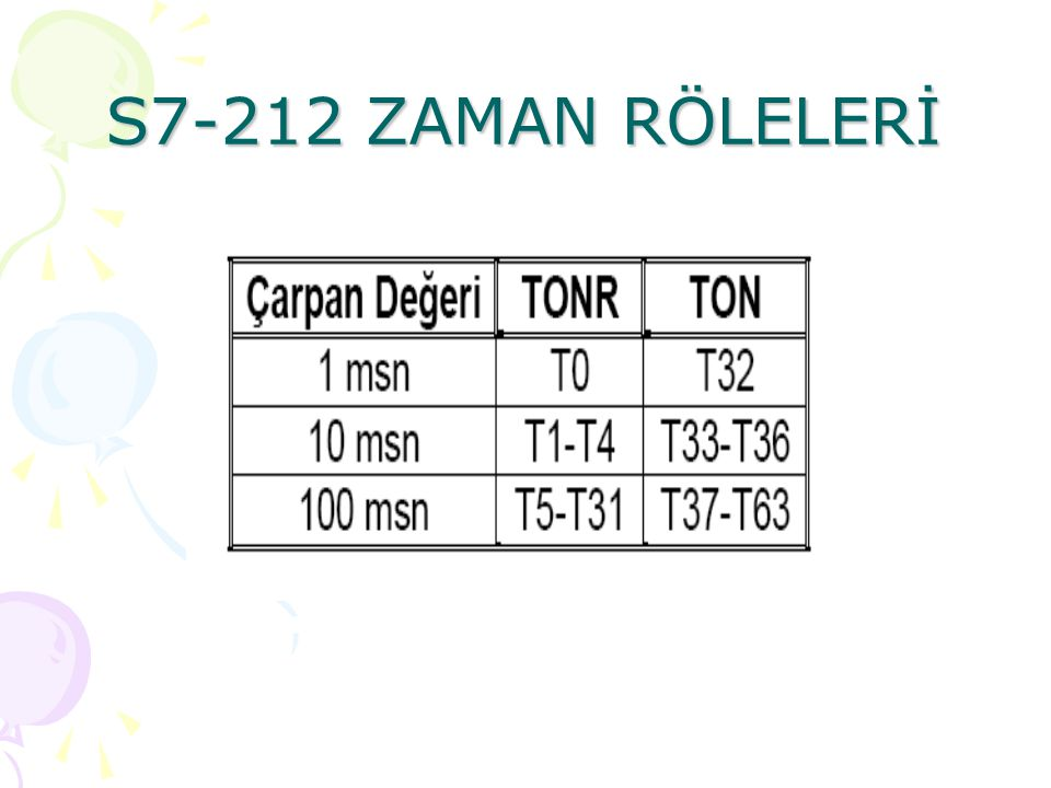 S7-212 ZAMAN RÖLELERİ