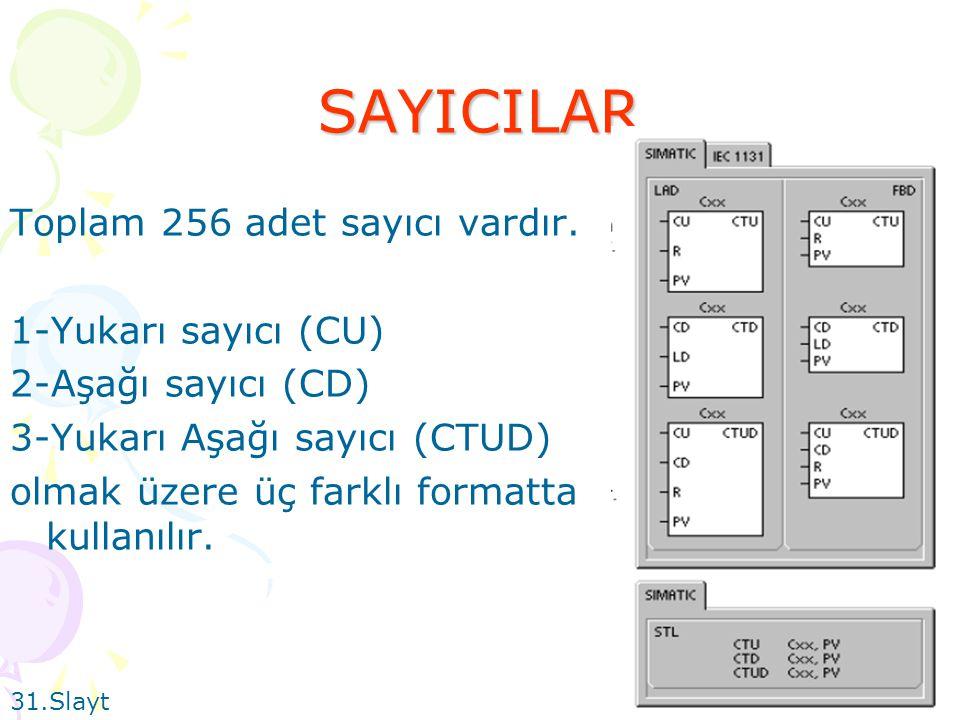 SAYICILAR Toplam 256 adet sayıcı vardır. 1-Yukarı sayıcı (CU)