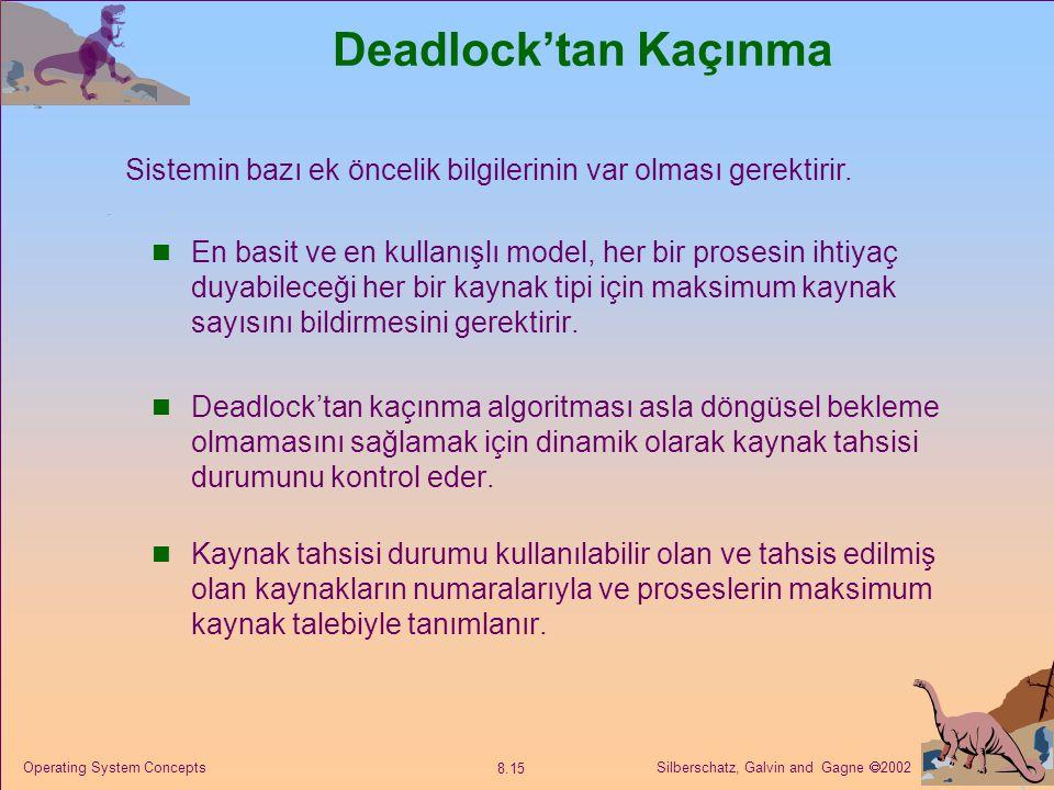 Deadlock'tan Kaçınma Sistemin bazı ek öncelik bilgilerinin var olması gerektirir.