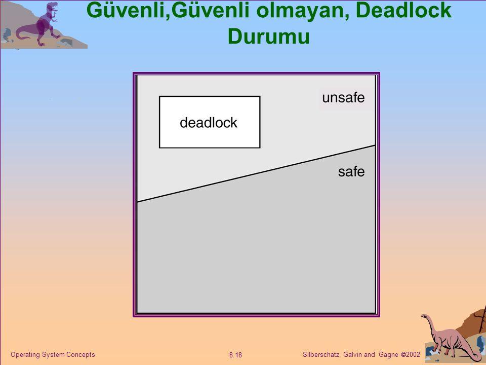 Güvenli,Güvenli olmayan, Deadlock Durumu