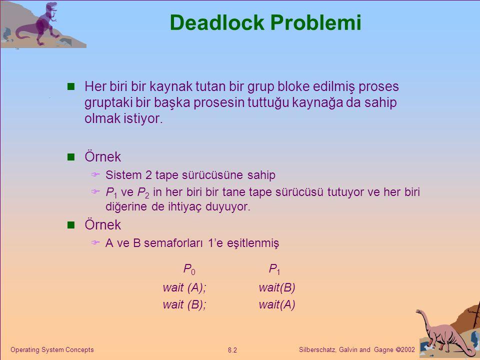Deadlock Problemi Her biri bir kaynak tutan bir grup bloke edilmiş proses gruptaki bir başka prosesin tuttuğu kaynağa da sahip olmak istiyor.