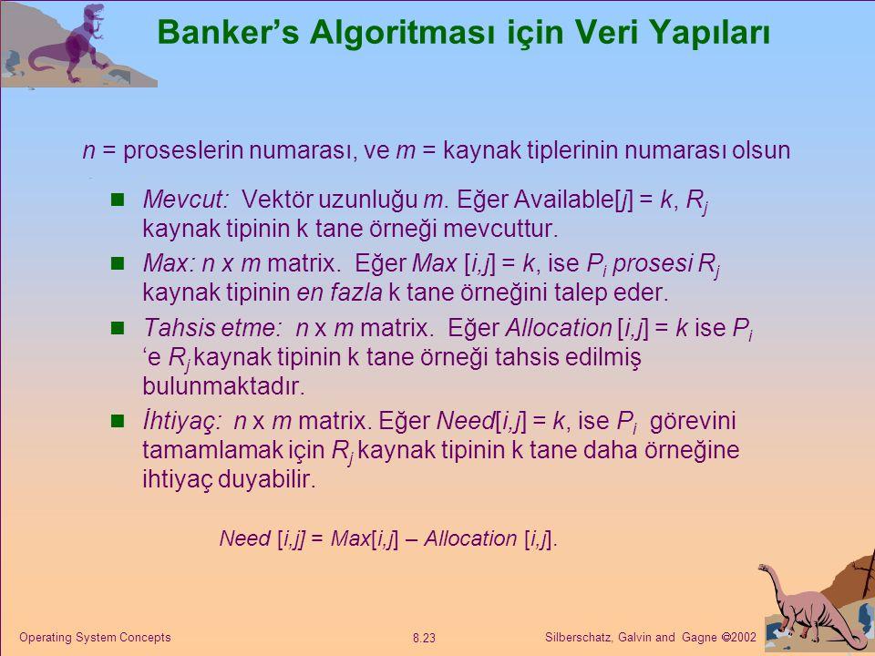 Banker's Algoritması için Veri Yapıları