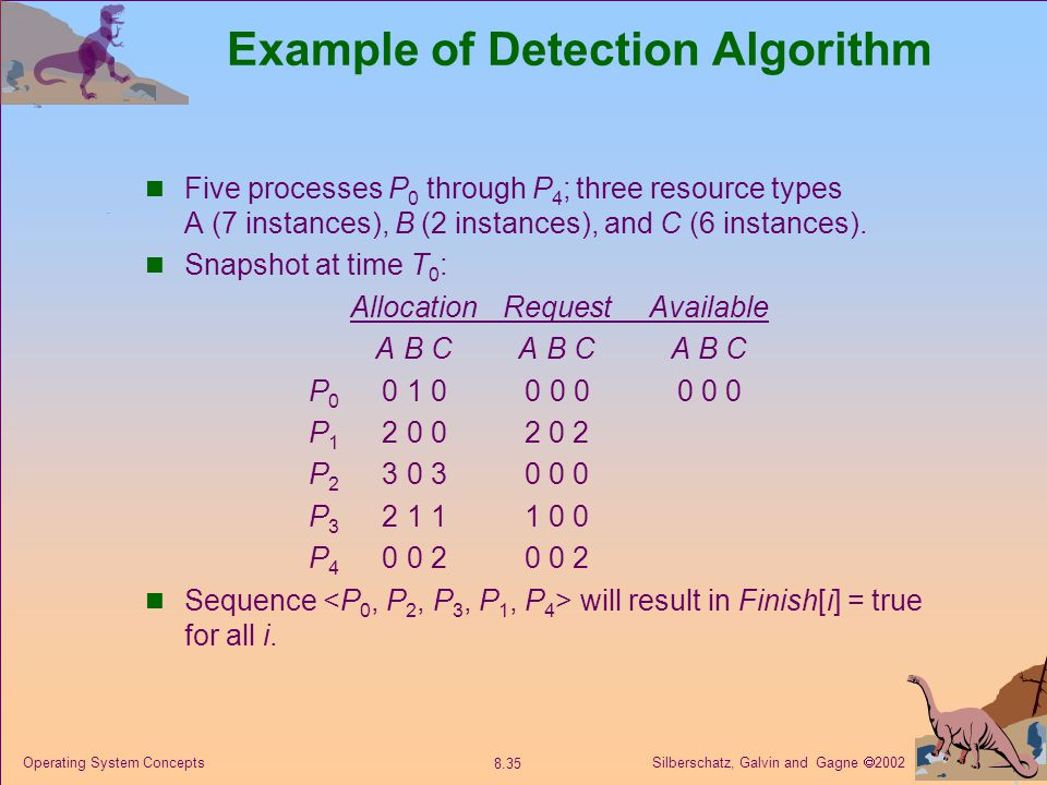 Example of Detection Algorithm
