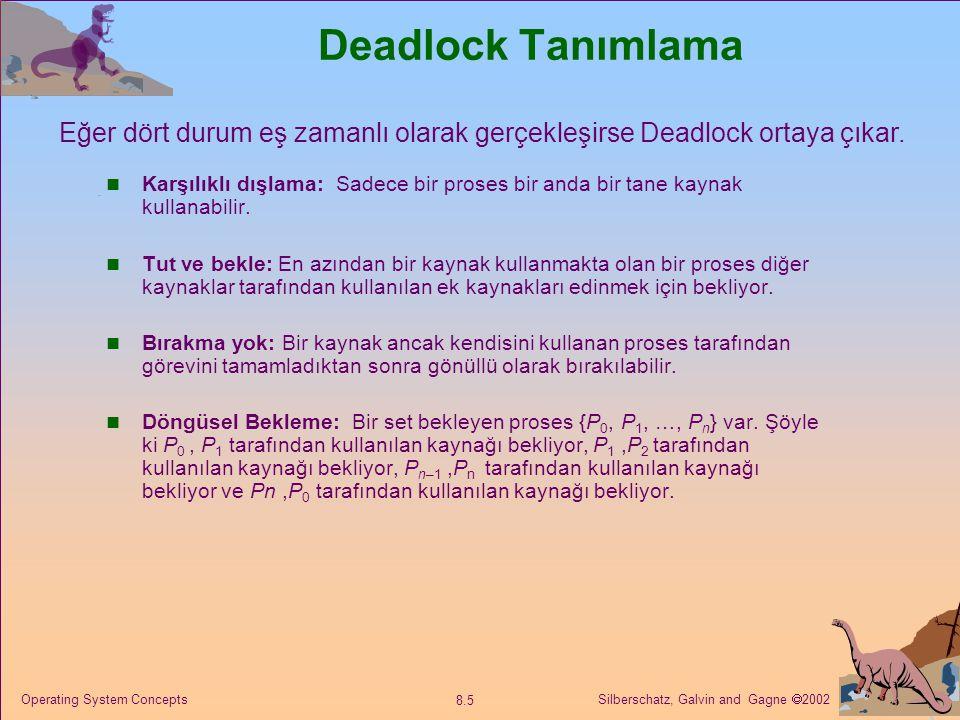 Eğer dört durum eş zamanlı olarak gerçekleşirse Deadlock ortaya çıkar.