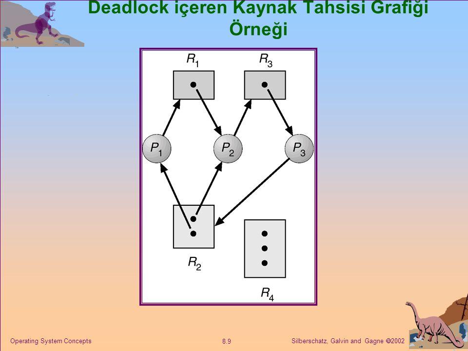 Deadlock içeren Kaynak Tahsisi Grafiği Örneği