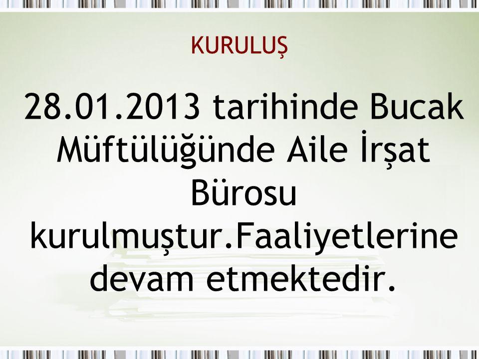 KURULUŞ 28.01.2013 tarihinde Bucak Müftülüğünde Aile İrşat Bürosu kurulmuştur.Faaliyetlerine devam etmektedir.