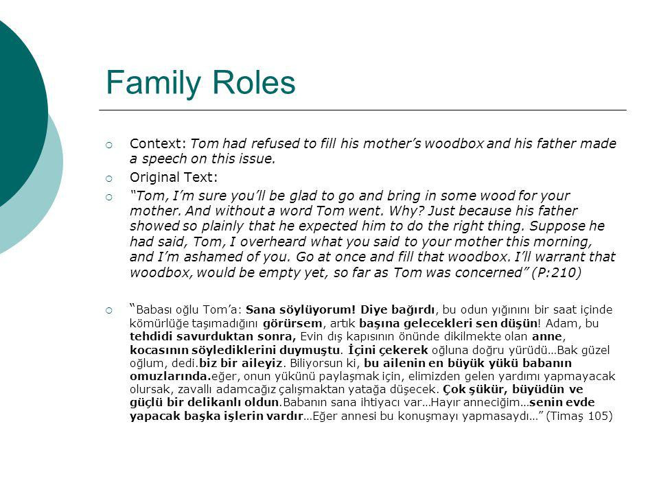 Family Roles Context: Tom had refused to fill his mother's woodbox and his father made a speech on this issue.