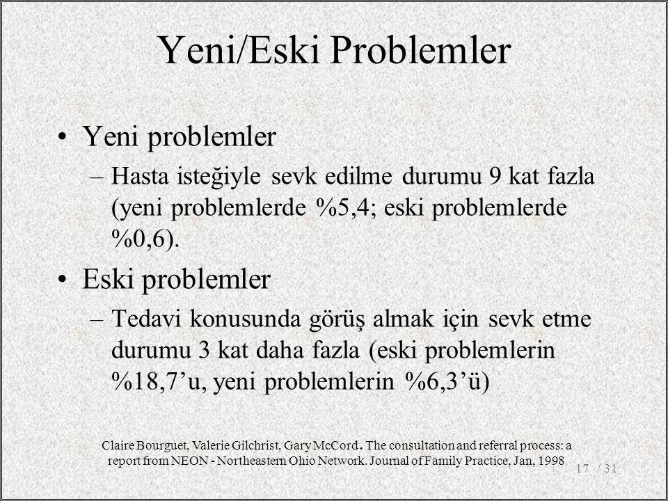 Yeni/Eski Problemler Yeni problemler Eski problemler