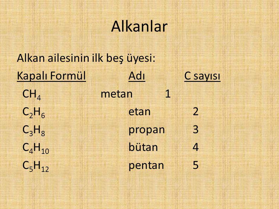Alkanlar Alkan ailesinin ilk beş üyesi: Kapalı Formül Adı C sayısı CH4 metan 1 C2H6 etan 2 C3H8 propan 3 C4H10 bütan 4 C5H12 pentan 5