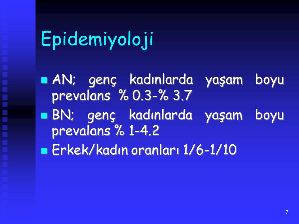 Epidemiyoloji AN; genç kadınlarda yaşam boyu prevalans % 0.3-% 3.7