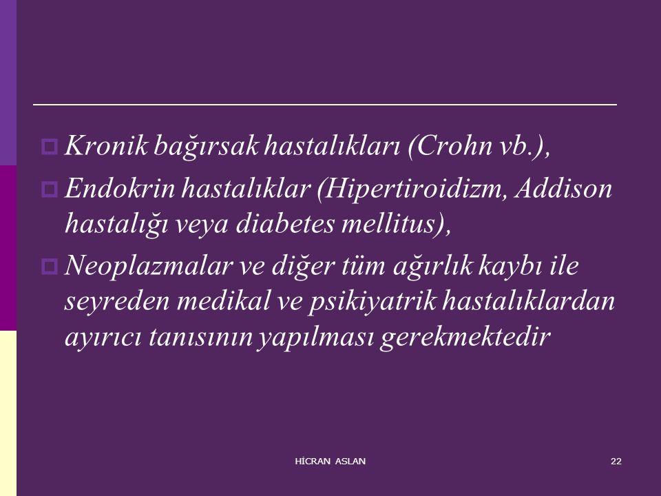 Kronik bağırsak hastalıkları (Crohn vb.),