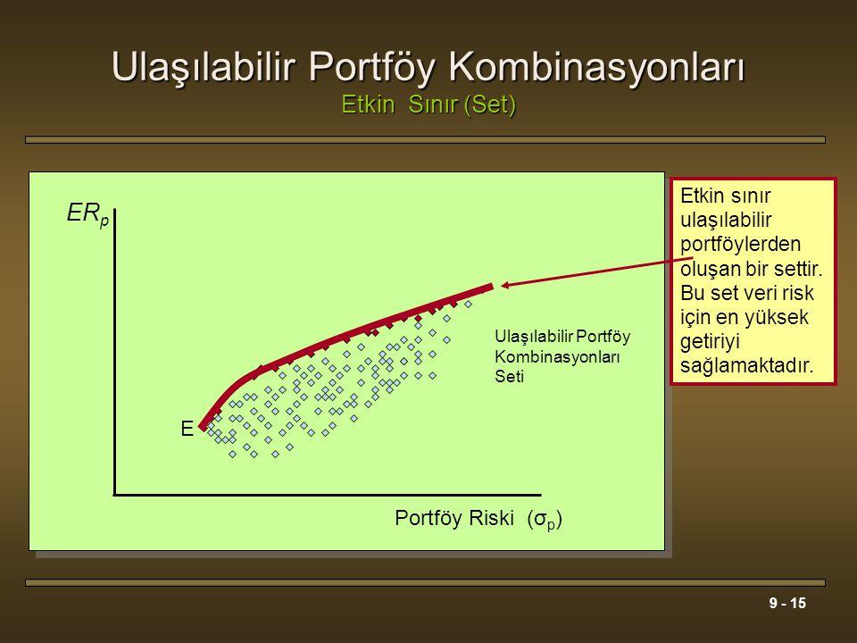 Ulaşılabilir Portföy Kombinasyonları Etkin Sınır (Set)