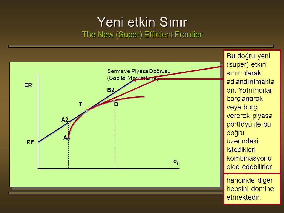 Yeni etkin Sınır The New (Super) Efficient Frontier