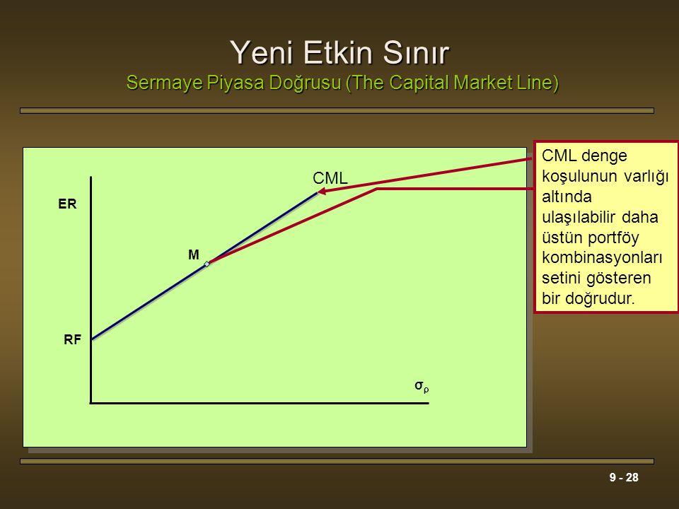 Yeni Etkin Sınır Sermaye Piyasa Doğrusu (The Capital Market Line)