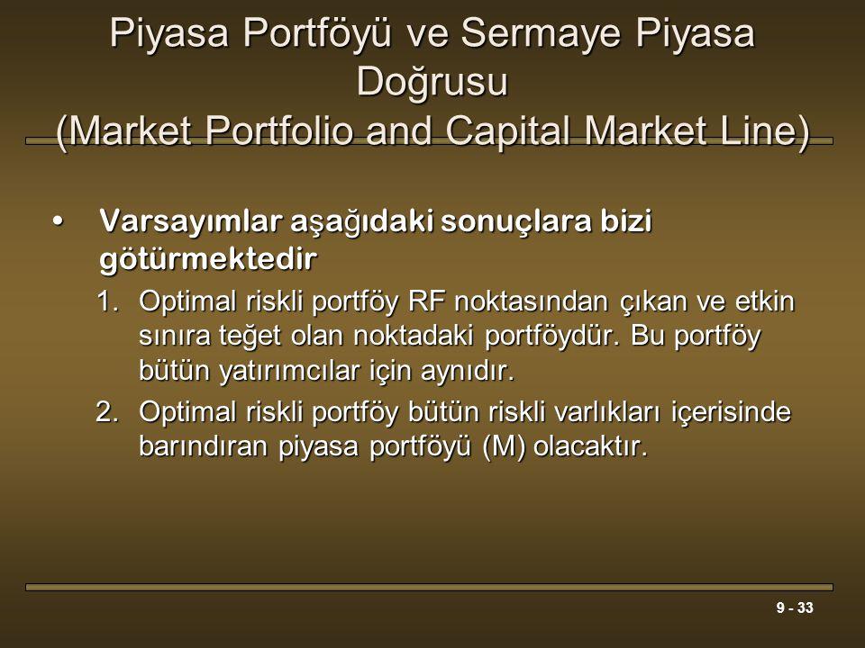 Piyasa Portföyü ve Sermaye Piyasa Doğrusu (Market Portfolio and Capital Market Line)