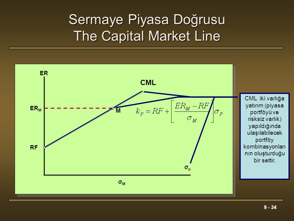 Sermaye Piyasa Doğrusu The Capital Market Line