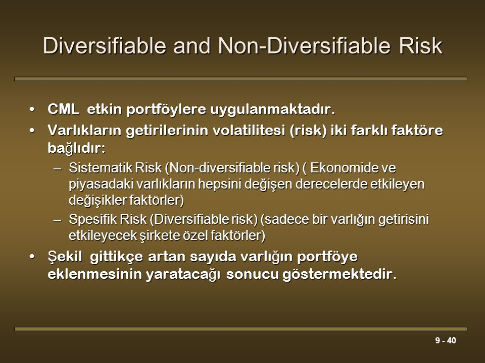 Diversifiable and Non-Diversifiable Risk