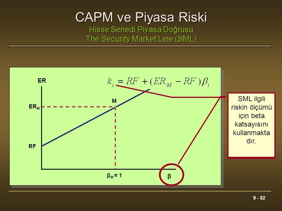 CAPM ve Piyasa Riski Hisse Senedi Piyasa Doğrusu The Security Market Line (SML)