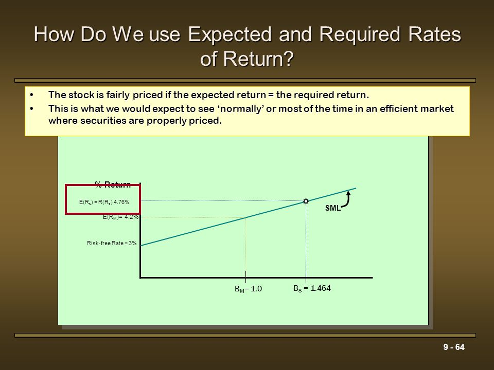 How Do We use Expected and Required Rates of Return