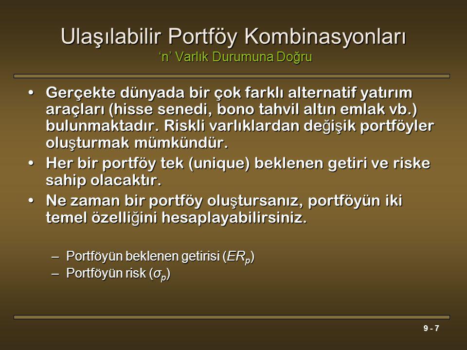 Ulaşılabilir Portföy Kombinasyonları 'n' Varlık Durumuna Doğru