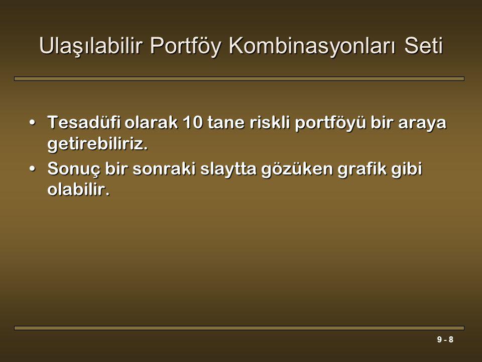 Ulaşılabilir Portföy Kombinasyonları Seti