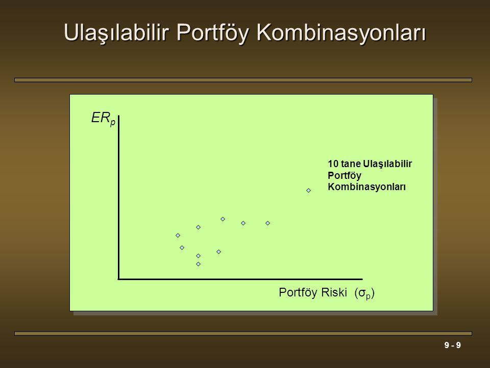 Ulaşılabilir Portföy Kombinasyonları