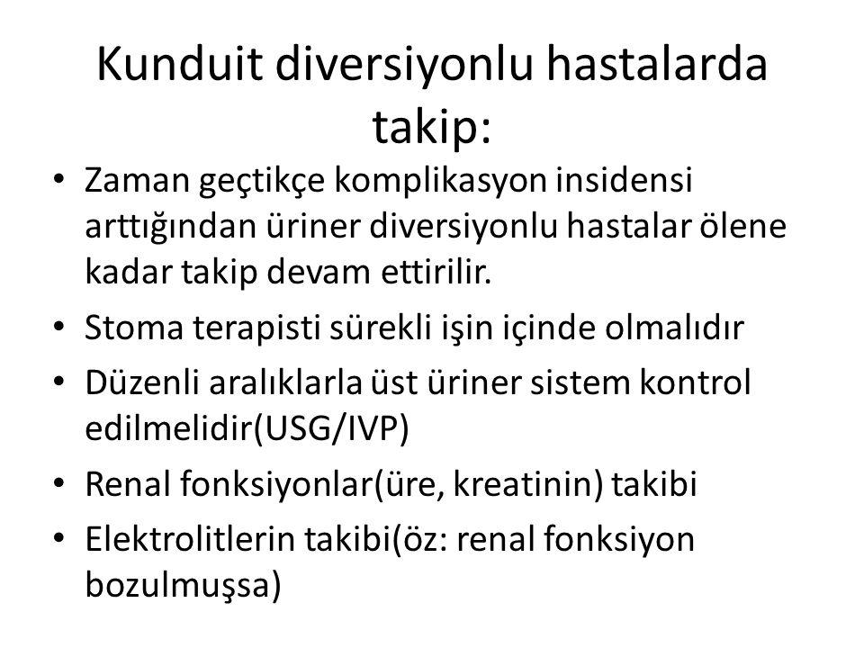 Kunduit diversiyonlu hastalarda takip: