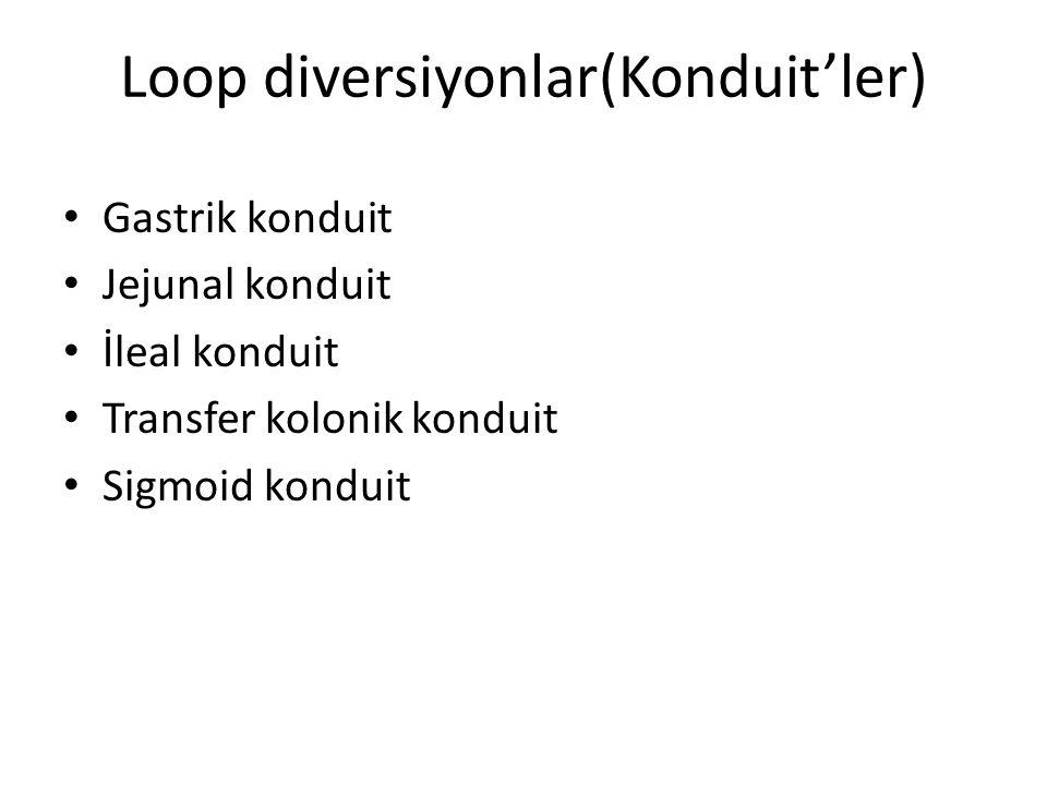 Loop diversiyonlar(Konduit'ler)