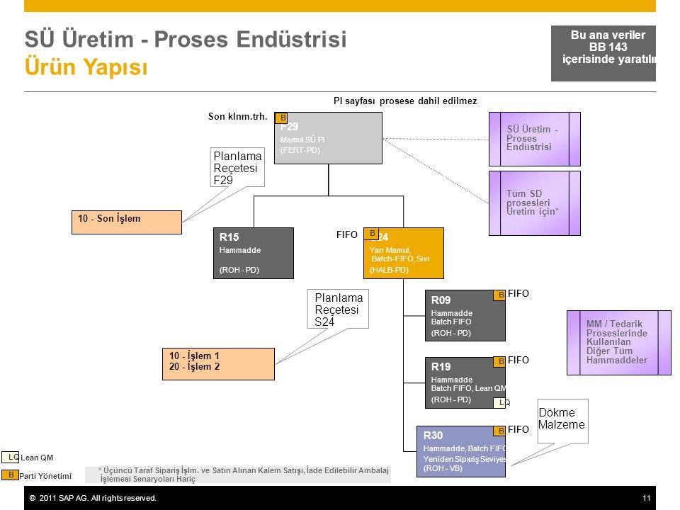 SÜ Üretim - Proses Endüstrisi Ürün Yapısı