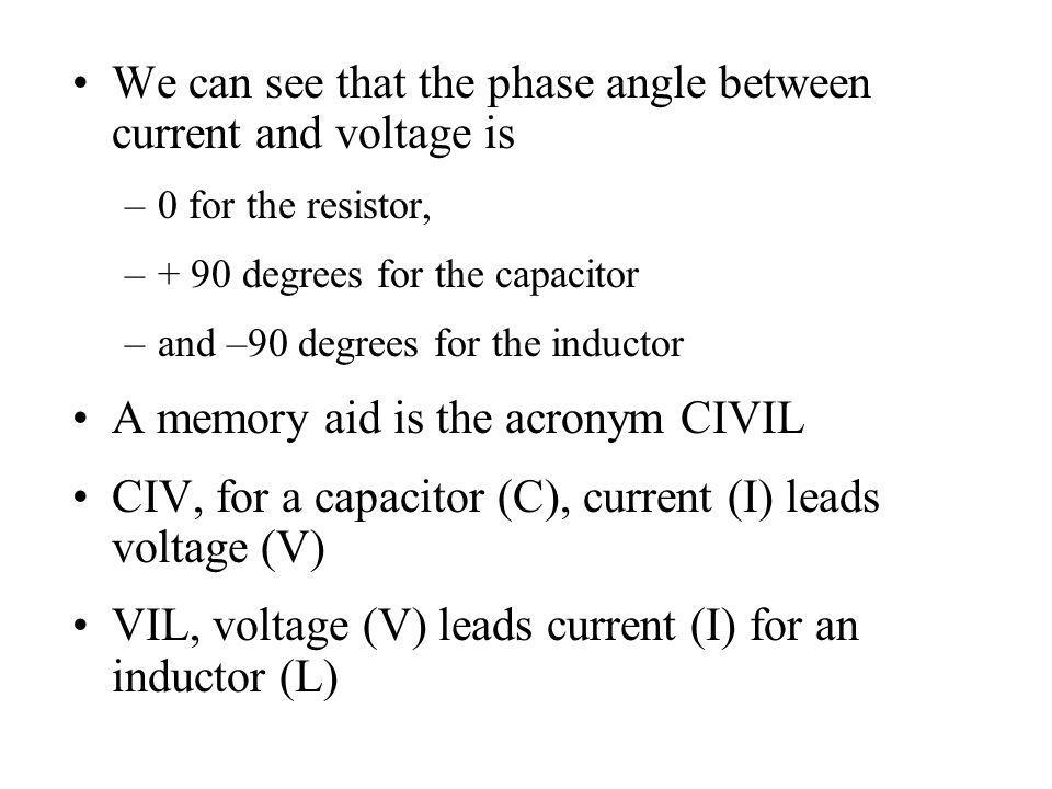 We can see that the phase angle between current and voltage is