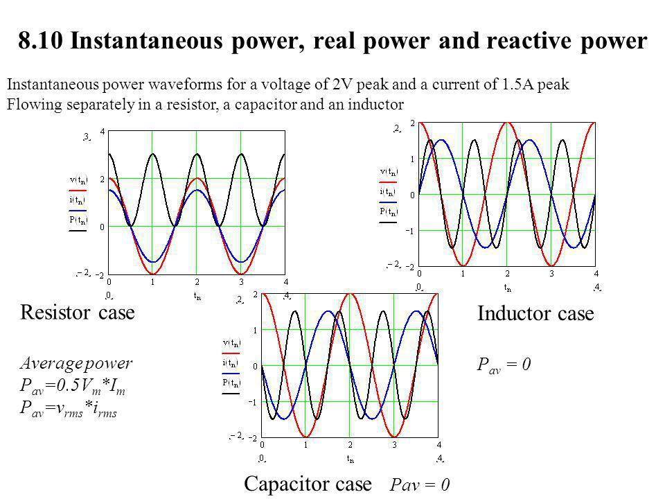 8.10 Instantaneous power, real power and reactive power