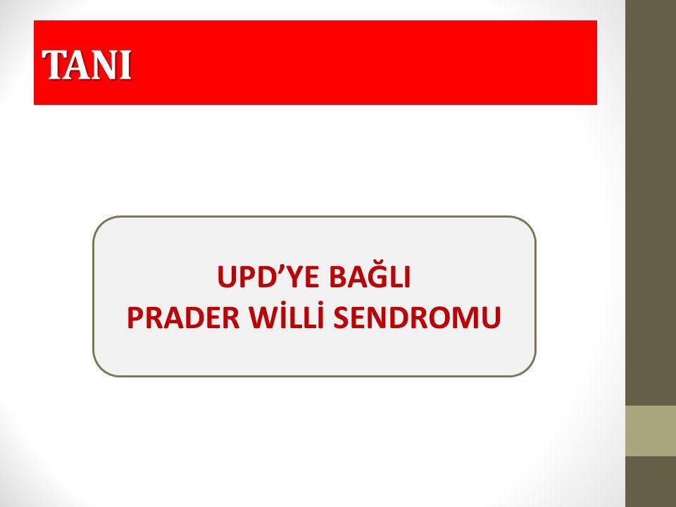 TANI UPD'YE BAĞLI PRADER WİLLİ SENDROMU