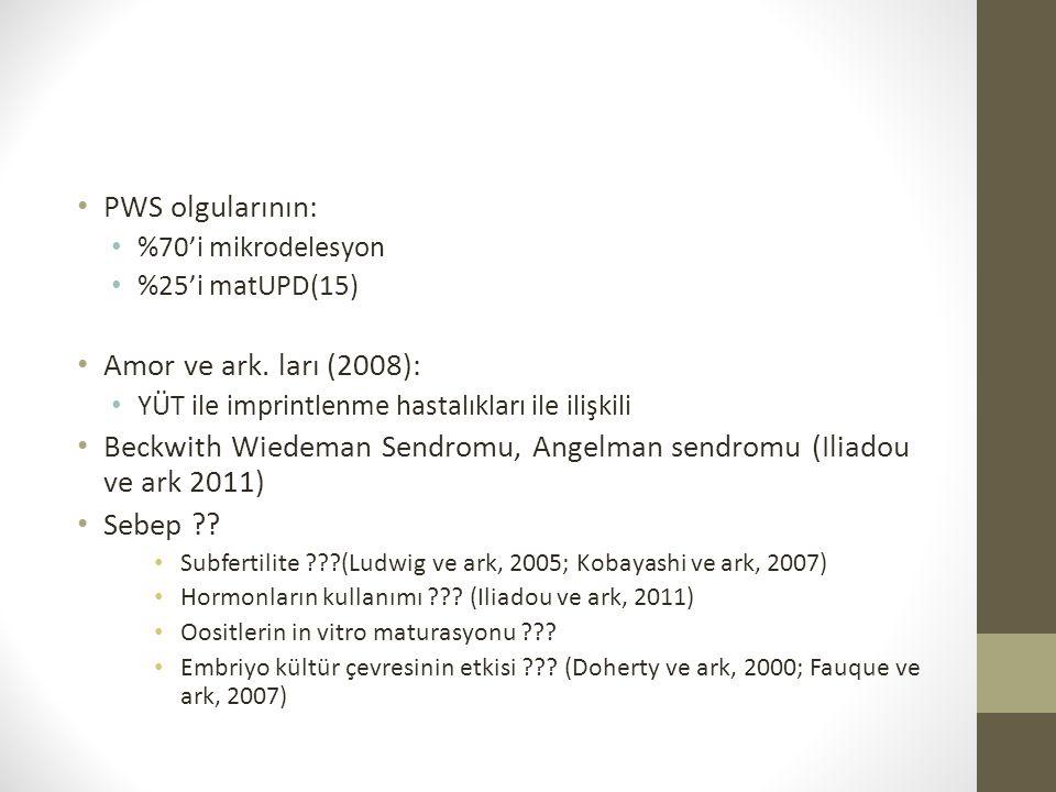 Beckwith Wiedeman Sendromu, Angelman sendromu (Iliadou ve ark 2011)