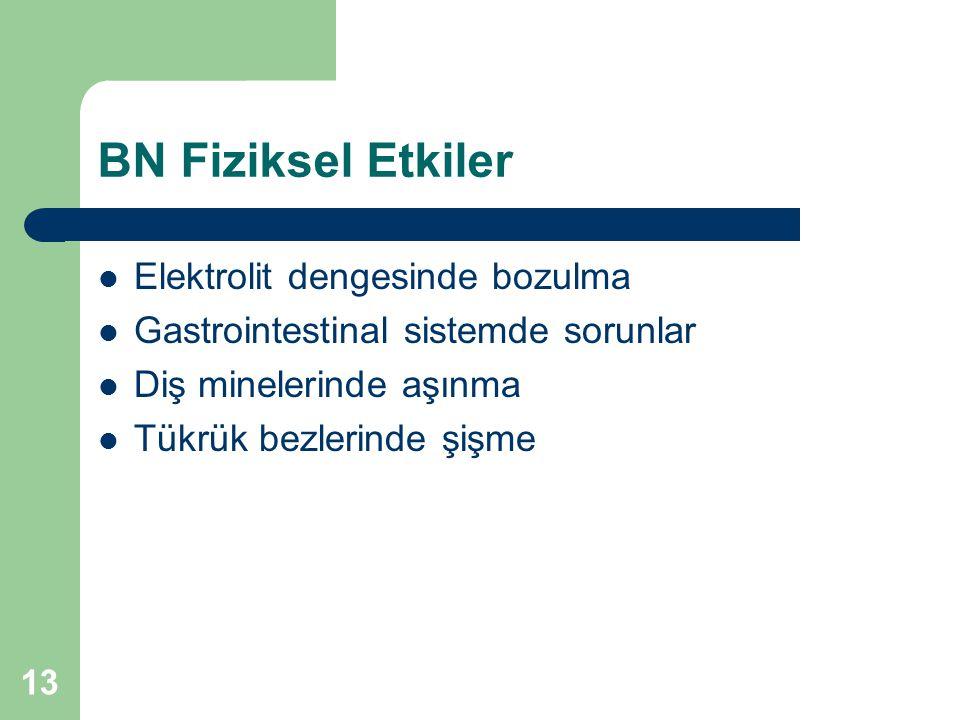 BN Fiziksel Etkiler Elektrolit dengesinde bozulma