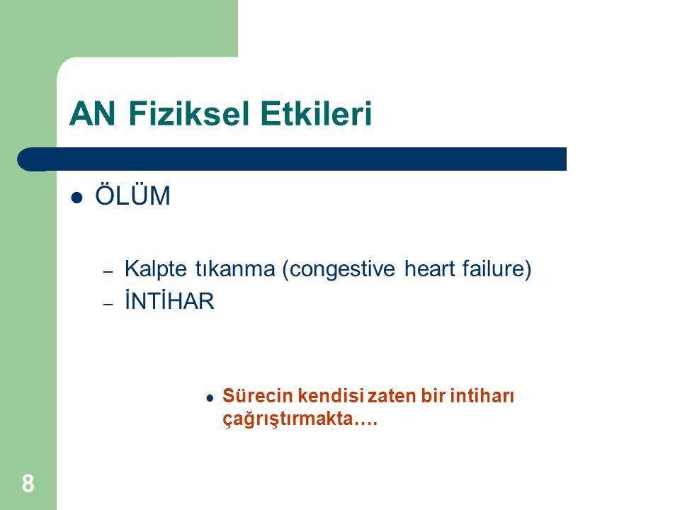 AN Fiziksel Etkileri ÖLÜM Kalpte tıkanma (congestive heart failure)