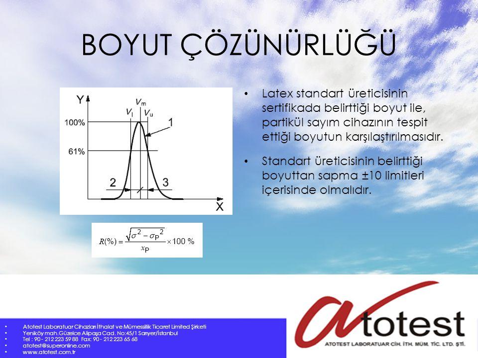 BOYUT ÇÖZÜNÜRLÜĞÜ Latex standart üreticisinin sertifikada belirttiği boyut ile, partikül sayım cihazının tespit ettiği boyutun karşılaştırılmasıdır.